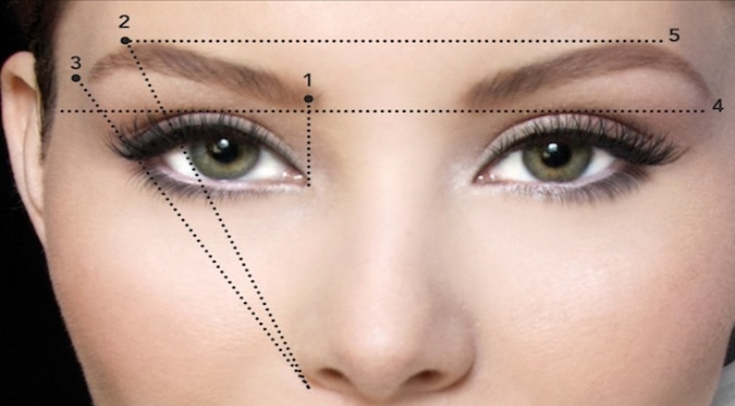 Most Common Mistakes You do with your Eyebrows